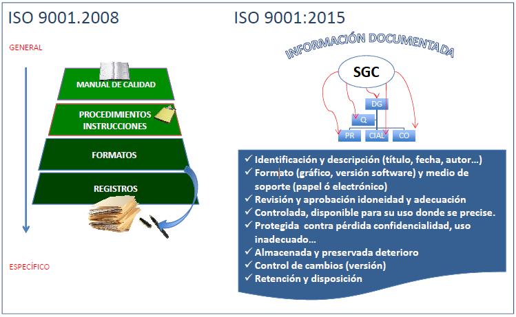 conceptos-iso-9001-2015-ios9001-2018